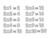 Disegno di La Tavola di Moltiplicazione del 2 da colorare