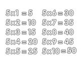Disegno di La Tavola di Moltiplicazione del 5 da colorare