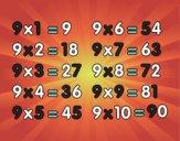 La Tavola di Moltiplicazione del 9
